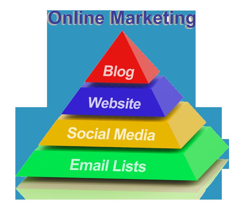 Internet Marketing - Startup Connection